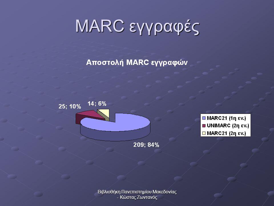 Βιβλιοθήκη Πανεπιστημίου Μακεδονίας - Κώστας Ζωντανός MARC εγγραφές