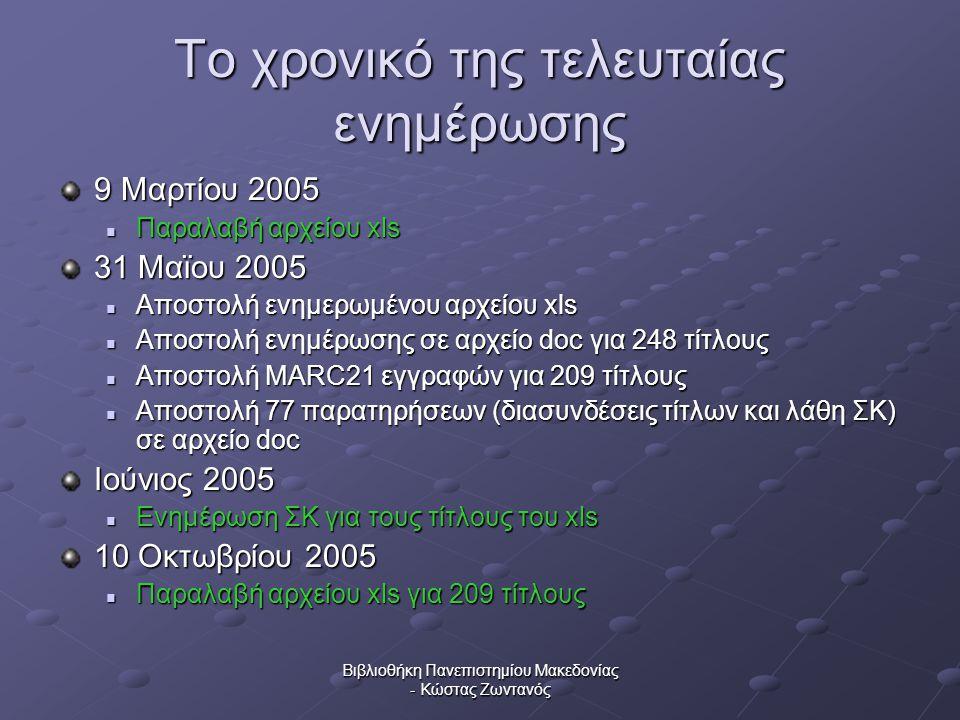 Βιβλιοθήκη Πανεπιστημίου Μακεδονίας - Κώστας Ζωντανός Το χρονικό της τελευταίας ενημέρωσης 9 Μαρτίου 2005  Παραλαβή αρχείου xls 31 Μαϊου 2005  Αποστ