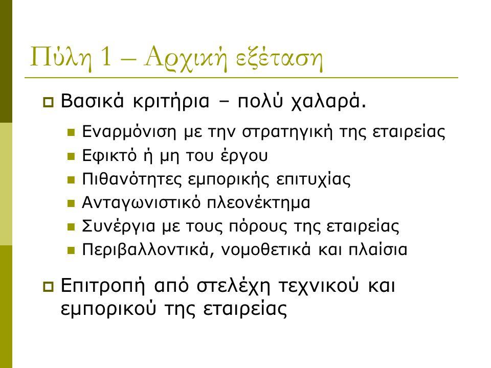 Πύλη 1 – Αρχική εξέταση  Βασικά κριτήρια – πολύ χαλαρά.