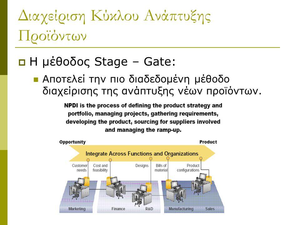 Διαχείριση Κύκλου Ανάπτυξης Προϊόντων  Η μέθοδος Stage – Gate:  Αποτελεί την πιο διαδεδομένη μέθοδο διαχείρισης της ανάπτυξης νέων προϊόντων.