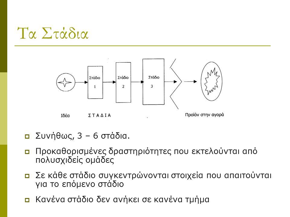 Τα Στάδια  Συνήθως, 3 – 6 στάδια.