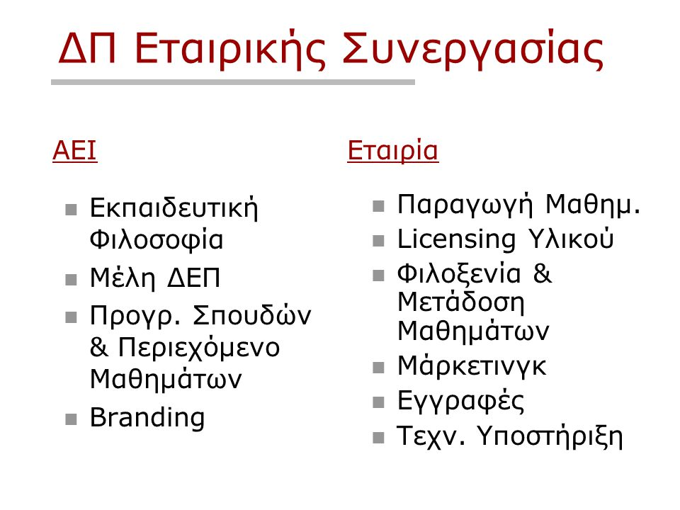 ΔΠ Εταιρικής Συνεργασίας  Εκπαιδευτική Φιλοσοφία  Μέλη ΔΕΠ  Προγρ. Σπουδών & Περιεχόμενο Μαθημάτων  Branding  Παραγωγή Μαθημ.  Licensing Υλικού