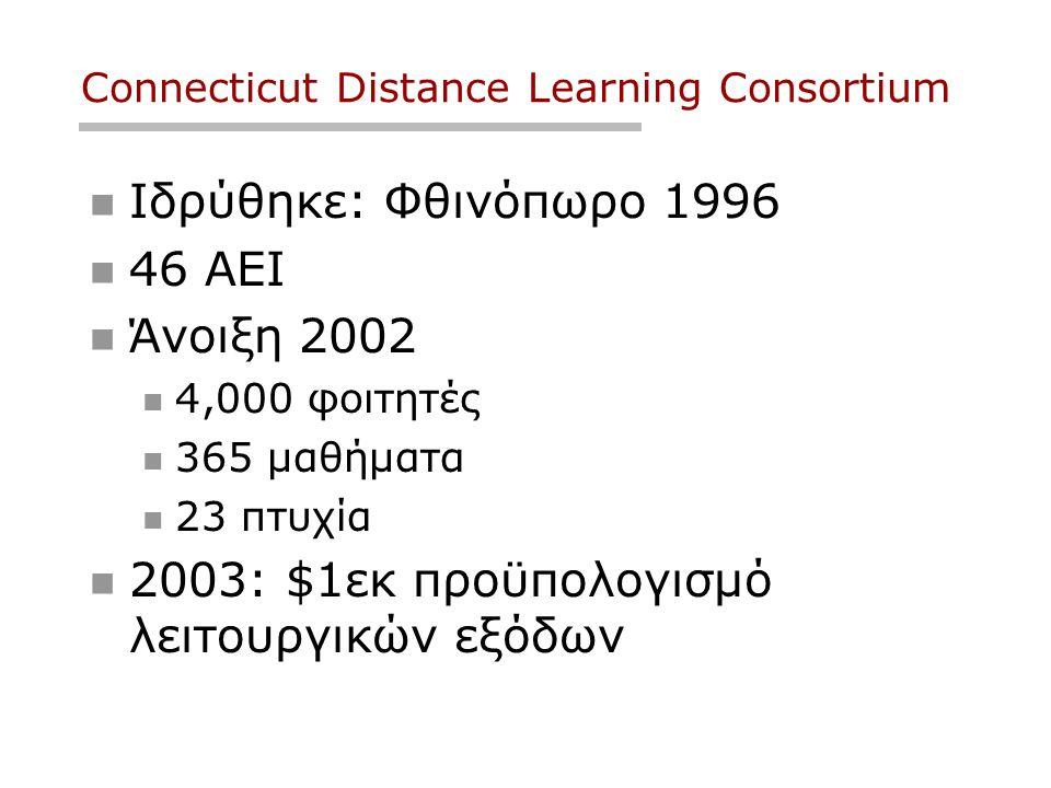 Connecticut Distance Learning Consortium  Ιδρύθηκε: Φθινόπωρο 1996  46 ΑΕΙ  Άνοιξη 2002  4,000 φοιτητές  365 μαθήματα  23 πτυχία  2003: $1εκ προϋπολογισμό λειτουργικών εξόδων