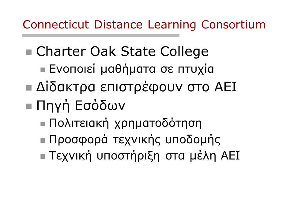 Connecticut Distance Learning Consortium  Charter Oak State College  Ενοποιεί μαθήματα σε πτυχία  Δίδακτρα επιστρέφουν στο ΑΕΙ  Πηγή Εσόδων  Πολιτειακή χρηματοδότηση  Προσφορά τεχνικής υποδομής  Τεχνική υποστήριξη στα μέλη ΑΕΙ