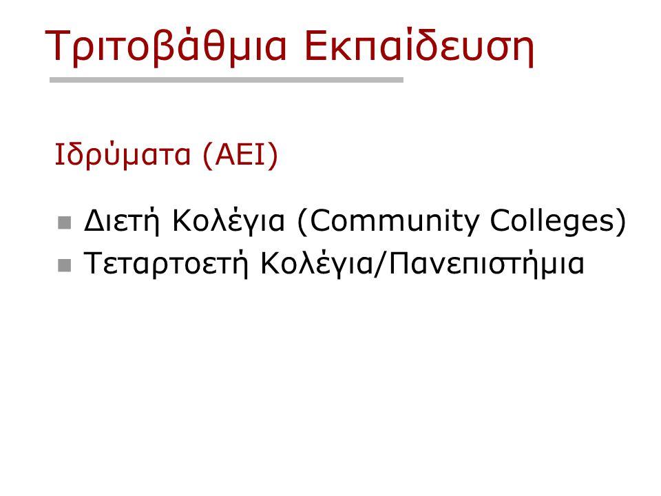 Τριτοβάθμια Εκπαίδευση  Διετή Κολέγια (Community Colleges)  Τεταρτοετή Κολέγια/Πανεπιστήμια Ιδρύματα (ΑΕΙ)