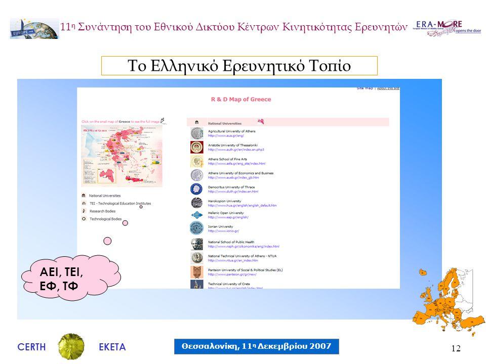 CERTH Θεσσαλονίκη, 11 η Δεκεμβρίου 2007 ΕΚΕΤΑ 11 η Συνάντηση του Εθνικού Δικτύου Κέντρων Κινητικότητας Ερευνητών 12 Το Ελληνικό Ερευνητικό Τοπίο ΑΕΙ, ΤΕΙ, ΕΦ, TΦ