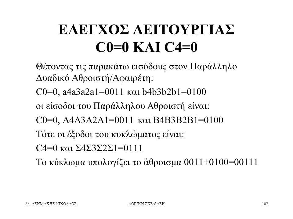 Δρ. ΑΣΗΜΑΚΗΣ ΝΙΚΟΛΑΟΣΛΟΓΙΚΗ ΣΧΕΔΙΑΣΗ102 ΕΛΕΓΧΟΣ ΛΕΙΤΟΥΡΓΙΑΣ C0=0 ΚΑΙ C4=0 Θέτοντας τις παρακάτω εισόδους στον Παράλληλο Δυαδικό Αθροιστή/Αφαιρέτη: C0=