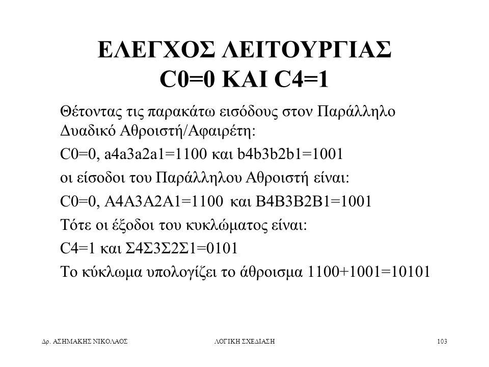 Δρ. ΑΣΗΜΑΚΗΣ ΝΙΚΟΛΑΟΣΛΟΓΙΚΗ ΣΧΕΔΙΑΣΗ103 ΕΛΕΓΧΟΣ ΛΕΙΤΟΥΡΓΙΑΣ C0=0 ΚΑΙ C4=1 Θέτοντας τις παρακάτω εισόδους στον Παράλληλο Δυαδικό Αθροιστή/Αφαιρέτη: C0=
