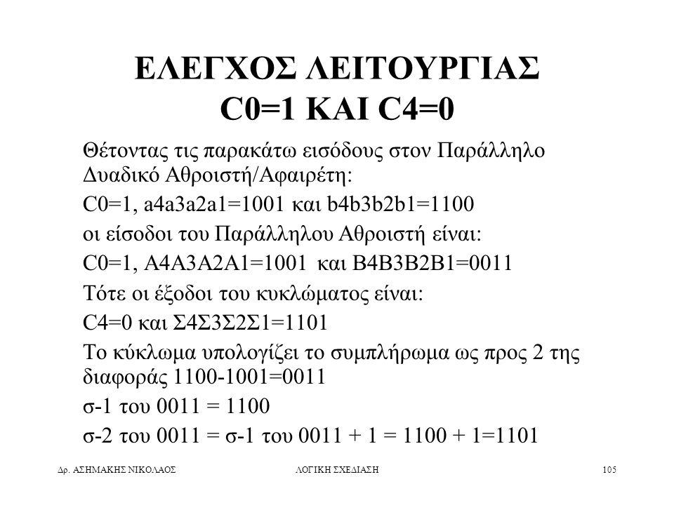 Δρ. ΑΣΗΜΑΚΗΣ ΝΙΚΟΛΑΟΣΛΟΓΙΚΗ ΣΧΕΔΙΑΣΗ105 ΕΛΕΓΧΟΣ ΛΕΙΤΟΥΡΓΙΑΣ C0=1 ΚΑΙ C4=0 Θέτοντας τις παρακάτω εισόδους στον Παράλληλο Δυαδικό Αθροιστή/Αφαιρέτη: C0=