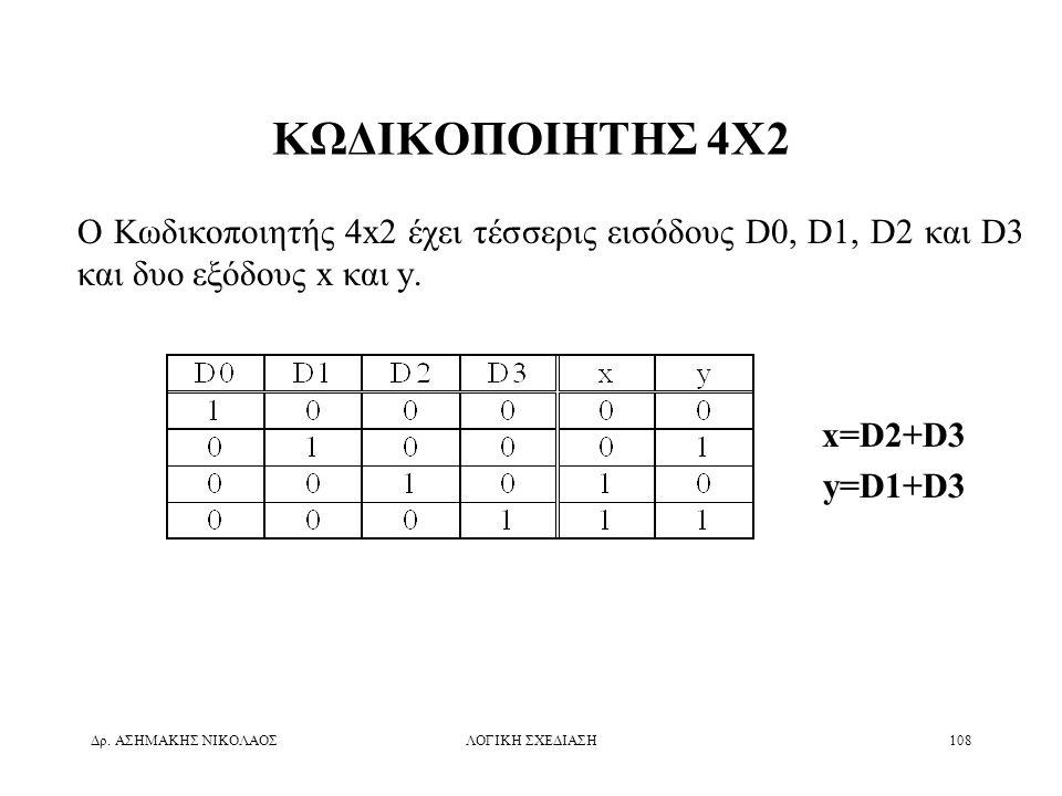 Δρ. ΑΣΗΜΑΚΗΣ ΝΙΚΟΛΑΟΣΛΟΓΙΚΗ ΣΧΕΔΙΑΣΗ108 ΚΩΔΙΚΟΠΟΙΗΤΗΣ 4X2 Ο Κωδικοποιητής 4x2 έχει τέσσερις εισόδους D0, D1, D2 και D3 και δυο εξόδους x και y. x=D2+D