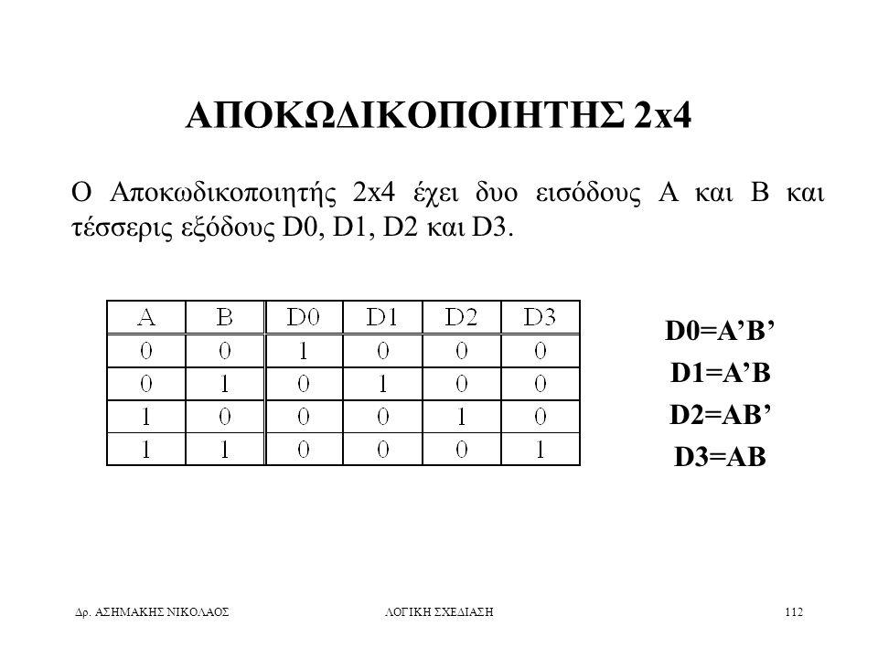 Δρ. ΑΣΗΜΑΚΗΣ ΝΙΚΟΛΑΟΣΛΟΓΙΚΗ ΣΧΕΔΙΑΣΗ112 ΑΠΟΚΩΔΙΚΟΠΟΙΗΤΗΣ 2x4 Ο Αποκωδικοποιητής 2x4 έχει δυο εισόδους A και B και τέσσερις εξόδους D0, D1, D2 και D3.