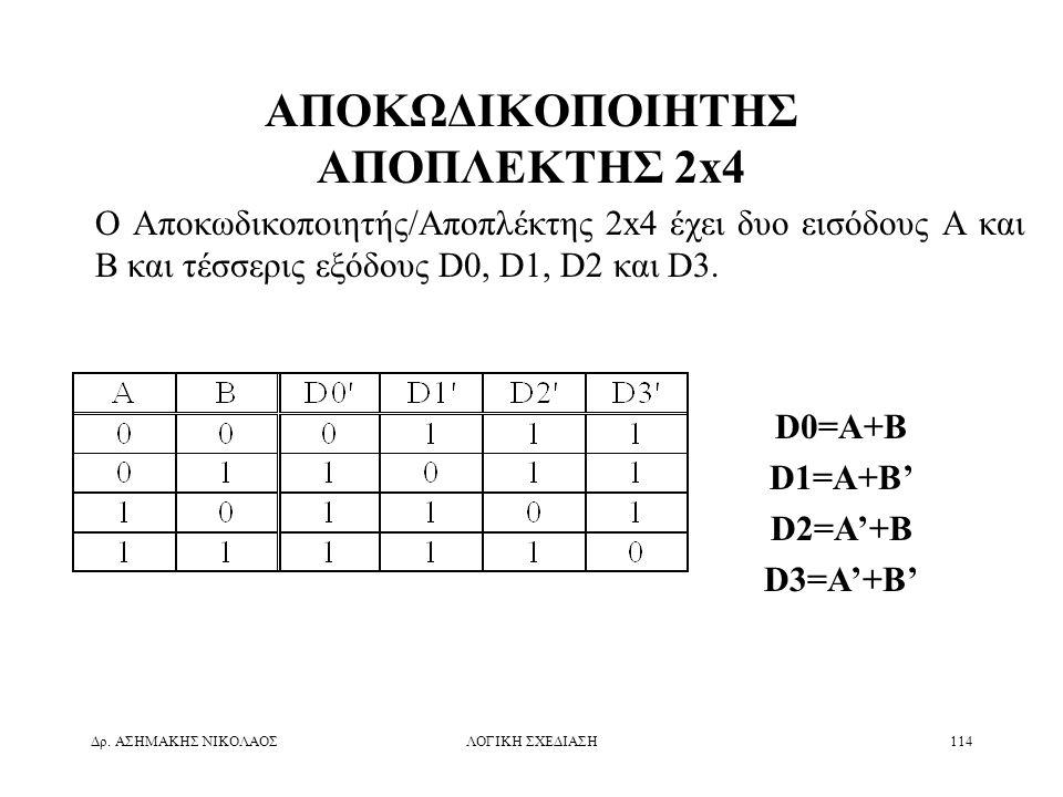 Δρ. ΑΣΗΜΑΚΗΣ ΝΙΚΟΛΑΟΣΛΟΓΙΚΗ ΣΧΕΔΙΑΣΗ114 ΑΠΟΚΩΔΙΚΟΠΟΙΗΤΗΣ ΑΠΟΠΛΕΚΤΗΣ 2x4 Ο Αποκωδικοποιητής/Αποπλέκτης 2x4 έχει δυο εισόδους A και B και τέσσερις εξόδο