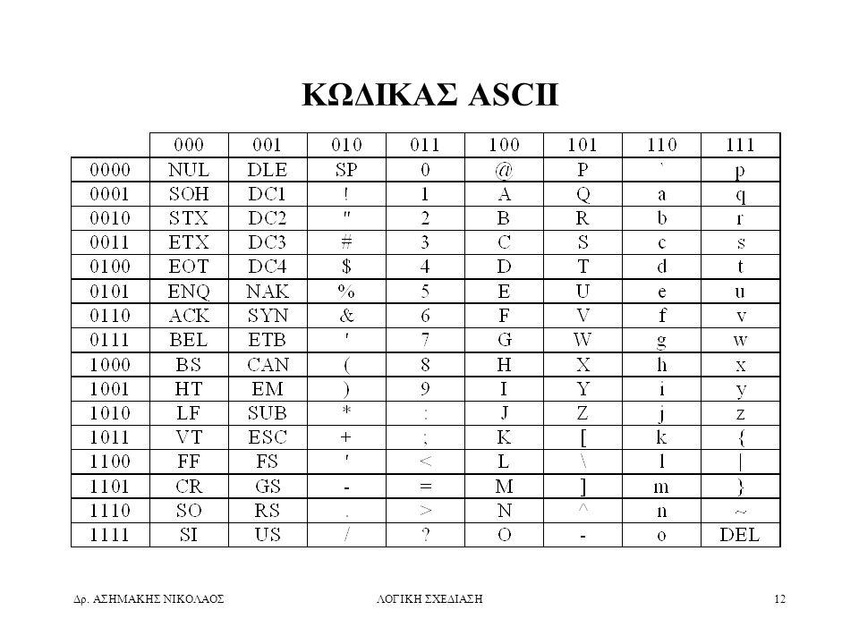 Δρ. ΑΣΗΜΑΚΗΣ ΝΙΚΟΛΑΟΣΛΟΓΙΚΗ ΣΧΕΔΙΑΣΗ12 ΚΩΔΙΚΑΣ ASCII
