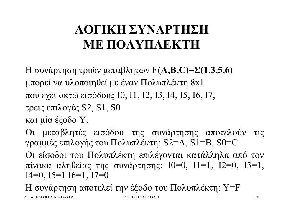 Δρ. ΑΣΗΜΑΚΗΣ ΝΙΚΟΛΑΟΣΛΟΓΙΚΗ ΣΧΕΔΙΑΣΗ120 ΛΟΓΙΚΗ ΣΥΝΑΡΤΗΣΗ ΜΕ ΠΟΛΥΠΛΕΚΤΗ Η συνάρτηση τριών μεταβλητών F(A,B,C)=Σ(1,3,5,6) μπορεί να υλοποιηθεί με έναν Π