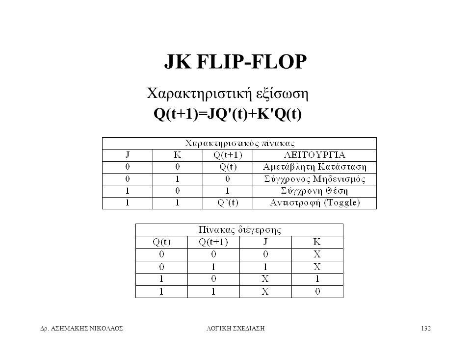 Δρ. ΑΣΗΜΑΚΗΣ ΝΙΚΟΛΑΟΣΛΟΓΙΚΗ ΣΧΕΔΙΑΣΗ132 JK FLIP-FLOP Χαρακτηριστική εξίσωση Q(t+1)=JQ (t)+K Q(t)