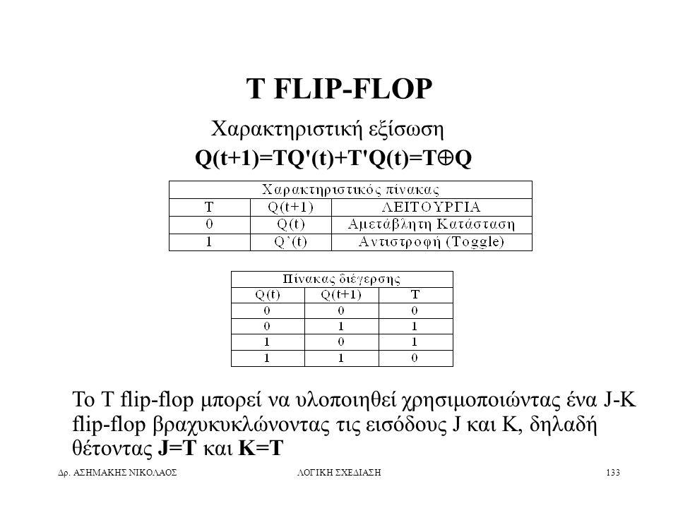 Δρ. ΑΣΗΜΑΚΗΣ ΝΙΚΟΛΑΟΣΛΟΓΙΚΗ ΣΧΕΔΙΑΣΗ133 T FLIP-FLOP Χαρακτηριστική εξίσωση Q(t+1)=TQ'(t)+T'Q(t)=T  Q Το T flip-flop μπορεί να υλοποιηθεί χρησιμοποιών