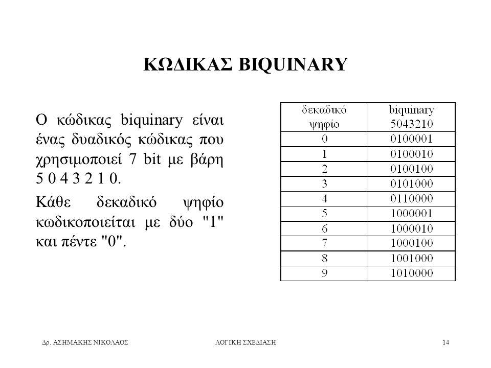 Δρ. ΑΣΗΜΑΚΗΣ ΝΙΚΟΛΑΟΣΛΟΓΙΚΗ ΣΧΕΔΙΑΣΗ14 ΚΩΔΙΚΑΣ BIQUINARY Ο κώδικας biquinary είναι ένας δυαδικός κώδικας που χρησιμοποιεί 7 bit με βάρη 5 0 4 3 2 1 0.