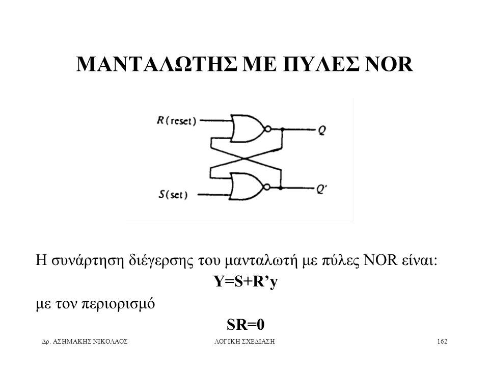 Δρ. ΑΣΗΜΑΚΗΣ ΝΙΚΟΛΑΟΣΛΟΓΙΚΗ ΣΧΕΔΙΑΣΗ162 ΜΑΝΤΑΛΩΤΗΣ ΜΕ ΠΥΛΕΣ NOR Η συνάρτηση διέγερσης του μανταλωτή με πύλες NOR είναι: Y=S+R'y με τον περιορισμό SR=0