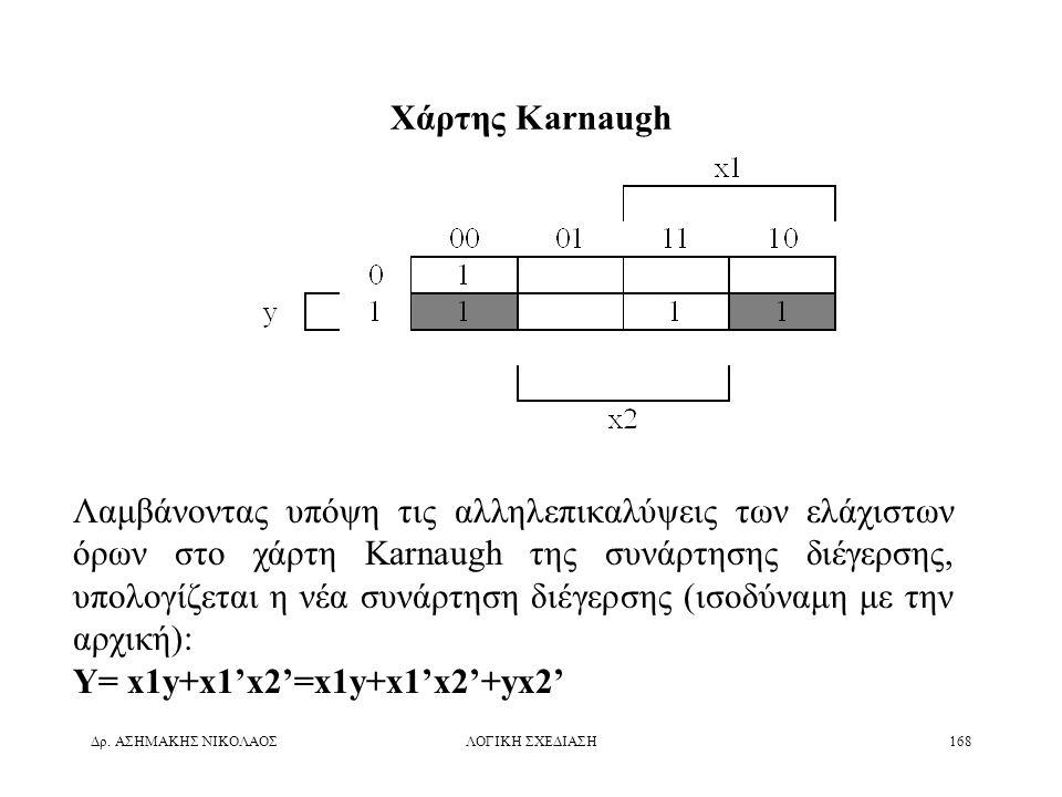 Δρ. ΑΣΗΜΑΚΗΣ ΝΙΚΟΛΑΟΣΛΟΓΙΚΗ ΣΧΕΔΙΑΣΗ168 Χάρτης Karnaugh Λαμβάνοντας υπόψη τις αλληλεπικαλύψεις των ελάχιστων όρων στο χάρτη Karnaugh της συνάρτησης δι