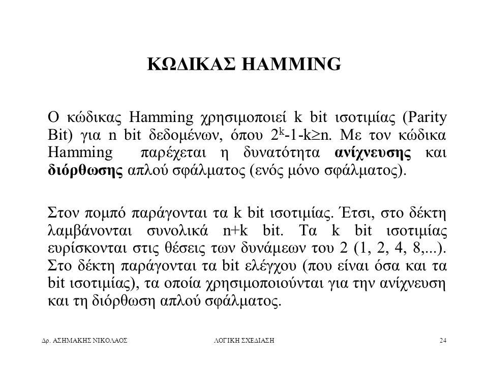Δρ. ΑΣΗΜΑΚΗΣ ΝΙΚΟΛΑΟΣΛΟΓΙΚΗ ΣΧΕΔΙΑΣΗ24 ΚΩΔΙΚΑΣ HAMMING Ο κώδικας Hamming χρησιμοποιεί k bit ισοτιμίας (Parity Bit) για n bit δεδομένων, όπου 2 k -1-k