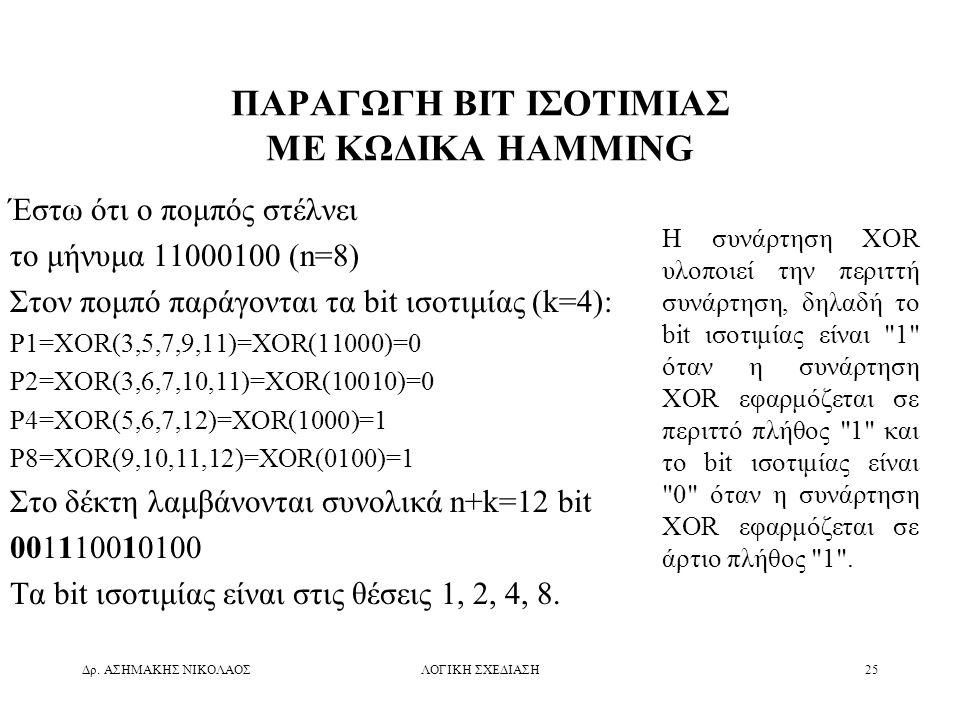Δρ. ΑΣΗΜΑΚΗΣ ΝΙΚΟΛΑΟΣΛΟΓΙΚΗ ΣΧΕΔΙΑΣΗ25 ΠΑΡΑΓΩΓΗ BIT ΙΣΟΤΙΜΙΑΣ ΜΕ ΚΩΔΙΚΑ HAMMING Έστω ότι ο πομπός στέλνει το μήνυμα 11000100 (n=8) Στον πομπό παράγοντ