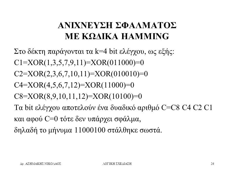 Δρ. ΑΣΗΜΑΚΗΣ ΝΙΚΟΛΑΟΣΛΟΓΙΚΗ ΣΧΕΔΙΑΣΗ26 ΑΝΙΧΝΕΥΣΗ ΣΦΑΛΜΑΤΟΣ ΜΕ ΚΩΔΙΚΑ HAMMING Στο δέκτη παράγονται τα k=4 bit ελέγχου, ως εξής: C1=XOR(1,3,5,7,9,11)=XO