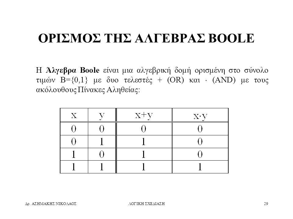 Δρ. ΑΣΗΜΑΚΗΣ ΝΙΚΟΛΑΟΣΛΟΓΙΚΗ ΣΧΕΔΙΑΣΗ29 ΟΡΙΣΜΟΣ ΤΗΣ ΑΛΓΕΒΡΑΣ BOOLE Η Άλγεβρα Boole είναι μια αλγεβρική δομή ορισμένη στο σύνολο τιμών Β={0,1} με δυο τε