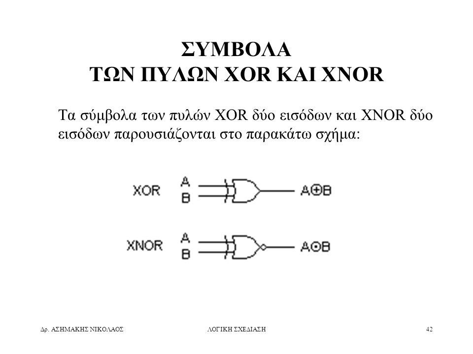 Δρ. ΑΣΗΜΑΚΗΣ ΝΙΚΟΛΑΟΣΛΟΓΙΚΗ ΣΧΕΔΙΑΣΗ42 ΣΥΜΒΟΛΑ ΤΩΝ ΠΥΛΩΝ XOR ΚΑΙ XNOR Τα σύμβολα των πυλών XOR δύο εισόδων και XNOR δύο εισόδων παρουσιάζονται στο παρ