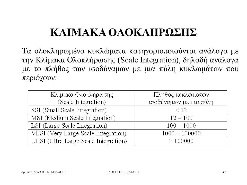 Δρ. ΑΣΗΜΑΚΗΣ ΝΙΚΟΛΑΟΣΛΟΓΙΚΗ ΣΧΕΔΙΑΣΗ47 ΚΛΙΜΑΚΑ ΟΛΟΚΛΗΡΩΣΗΣ Τα ολοκληρωμένα κυκλώματα κατηγοριοποιούνται ανάλογα με την Κλίμακα Ολοκλήρωσης (Scale Inte