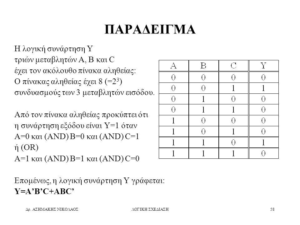 Δρ. ΑΣΗΜΑΚΗΣ ΝΙΚΟΛΑΟΣΛΟΓΙΚΗ ΣΧΕΔΙΑΣΗ58 ΠΑΡΑΔΕΙΓΜΑ Η λογική συνάρτηση Y τριών μεταβλητών A, B και C έχει τον ακόλουθο πίνακα αληθείας: Ο πίνακας αληθεί