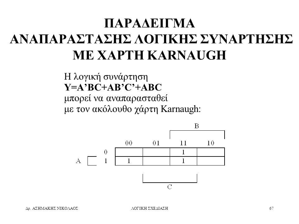 Δρ. ΑΣΗΜΑΚΗΣ ΝΙΚΟΛΑΟΣΛΟΓΙΚΗ ΣΧΕΔΙΑΣΗ67 ΠΑΡΑΔΕΙΓΜΑ ΑΝΑΠΑΡΑΣΤΑΣΗΣ ΛΟΓΙΚΗΣ ΣΥΝΑΡΤΗΣΗΣ ΜΕ ΧΑΡΤΗ KARNAUGH Η λογική συνάρτηση Y=A'BC+AB'C'+ABC μπορεί να ανα