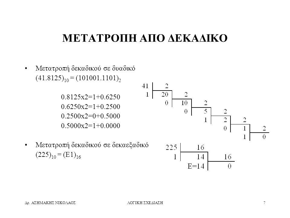 Δρ. ΑΣΗΜΑΚΗΣ ΝΙΚΟΛΑΟΣΛΟΓΙΚΗ ΣΧΕΔΙΑΣΗ7 ΜΕΤΑΤΡΟΠΗ ΑΠΟ ΔΕΚΑΔΙΚΟ •Μετατροπή δεκαδικού σε δυαδικό (41.8125) 10 = (101001.1101) 2 0.8125x2=1+0.6250 0.6250x2