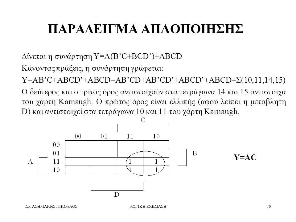 Δρ. ΑΣΗΜΑΚΗΣ ΝΙΚΟΛΑΟΣΛΟΓΙΚΗ ΣΧΕΔΙΑΣΗ70 ΠΑΡΑΔΕΙΓΜΑ ΑΠΛΟΠΟΙΗΣΗΣ Δίνεται η συνάρτηση Y=A(B'C+BCD')+ABCD Κάνοντας πράξεις, η συνάρτηση γράφεται: Y=AB'C+AB
