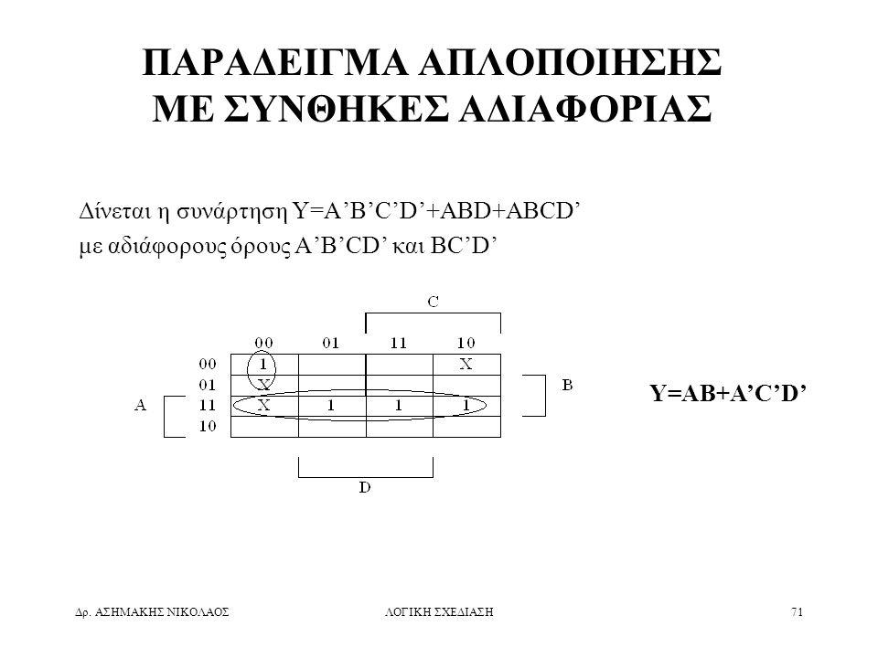Δρ. ΑΣΗΜΑΚΗΣ ΝΙΚΟΛΑΟΣΛΟΓΙΚΗ ΣΧΕΔΙΑΣΗ71 ΠΑΡΑΔΕΙΓΜΑ ΑΠΛΟΠΟΙΗΣΗΣ ΜΕ ΣΥΝΘΗΚΕΣ ΑΔΙΑΦΟΡΙΑΣ Δίνεται η συνάρτηση Y=A'B'C'D'+ABD+ABCD' με αδιάφορους όρους A'B'