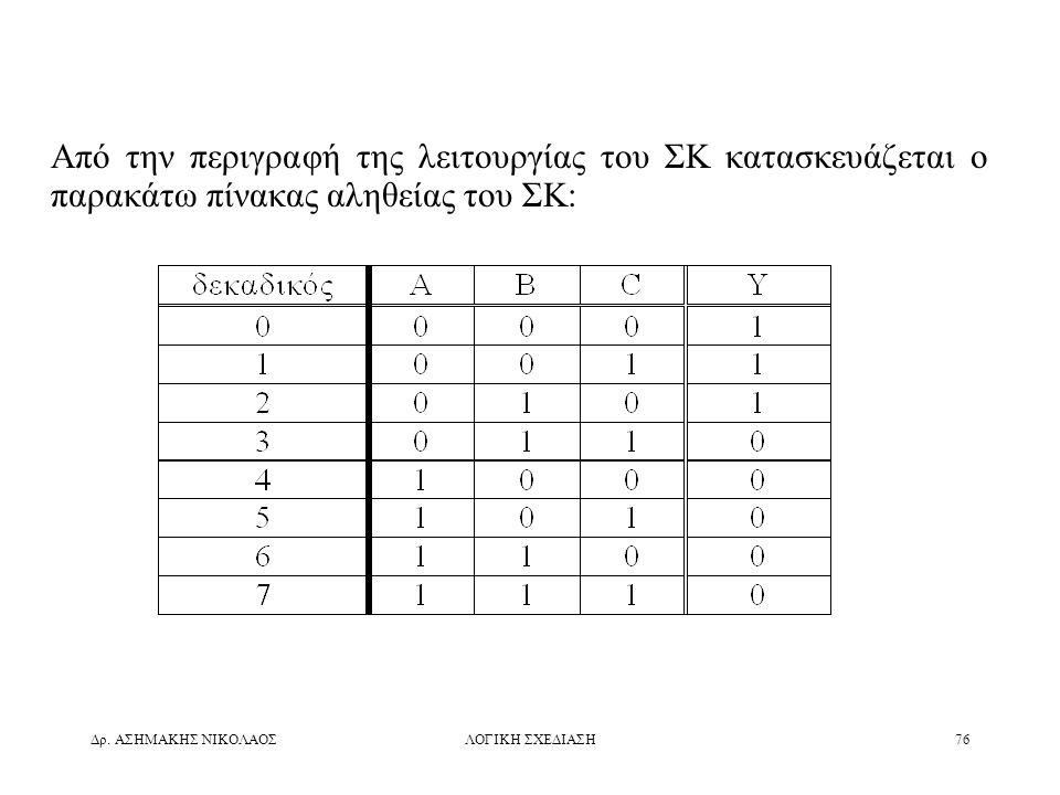 Δρ. ΑΣΗΜΑΚΗΣ ΝΙΚΟΛΑΟΣΛΟΓΙΚΗ ΣΧΕΔΙΑΣΗ76 Από την περιγραφή της λειτουργίας του ΣΚ κατασκευάζεται ο παρακάτω πίνακας αληθείας του ΣΚ: