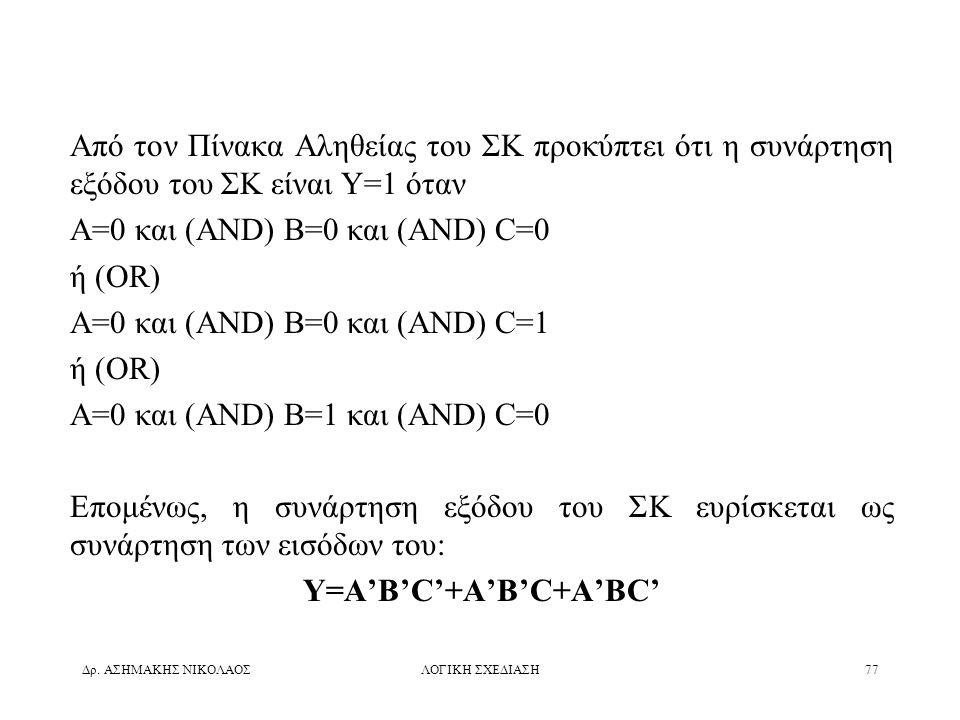 Δρ. ΑΣΗΜΑΚΗΣ ΝΙΚΟΛΑΟΣΛΟΓΙΚΗ ΣΧΕΔΙΑΣΗ77 Από τον Πίνακα Αληθείας του ΣΚ προκύπτει ότι η συνάρτηση εξόδου του ΣΚ είναι Y=1 όταν A=0 και (AND) B=0 και (AN