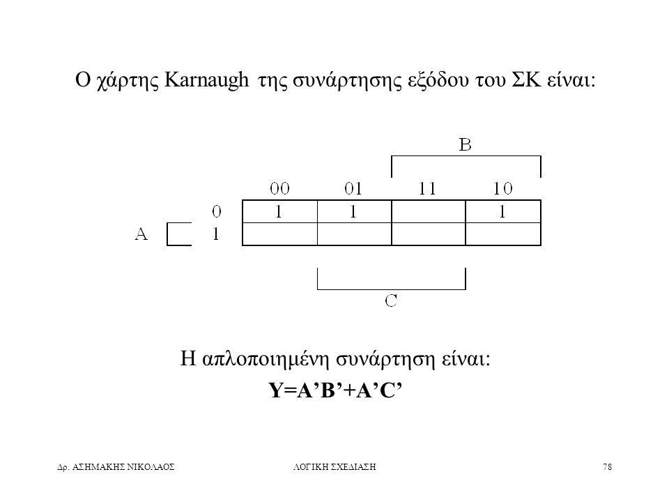 Δρ. ΑΣΗΜΑΚΗΣ ΝΙΚΟΛΑΟΣΛΟΓΙΚΗ ΣΧΕΔΙΑΣΗ78 Η απλοποιημένη συνάρτηση είναι: Y=A'B'+A'C' Ο χάρτης Karnaugh της συνάρτησης εξόδου του ΣΚ είναι: