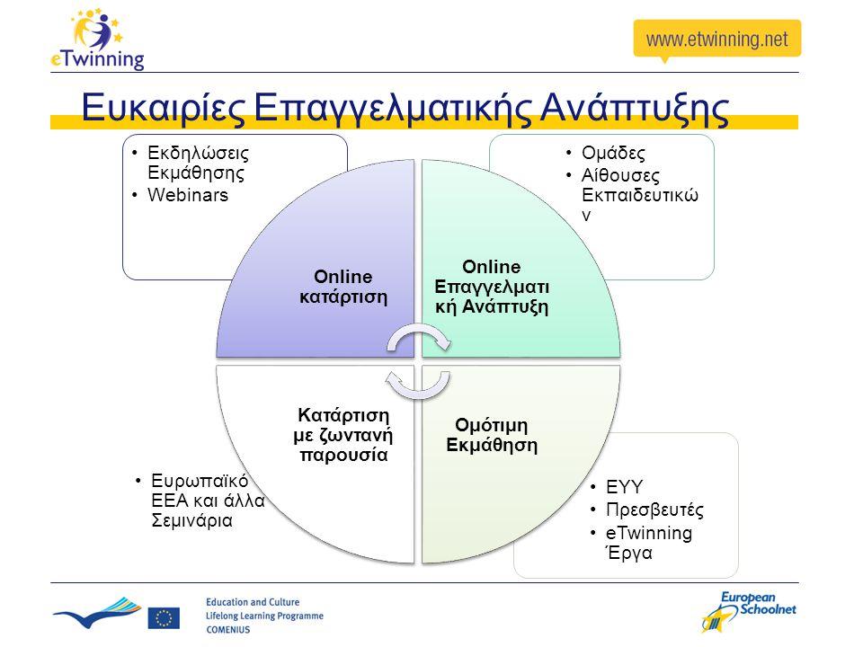 Ευκαιρίες Επαγγελματικής Ανάπτυξης •EYY •Πρεσβευτές •eTwinning Έργα •Ευρωπαϊκό ΕΕΑ και άλλα Σεμινάρια •Ομάδες •Αίθουσες Εκπαιδευτικώ ν •Εκδηλώσεις Εκμάθησης •Webinars Online κατάρτιση Online Επαγγελματι κή Ανάπτυξη Ομότιμη Εκμάθηση Κατάρτιση με ζωντανή παρουσία
