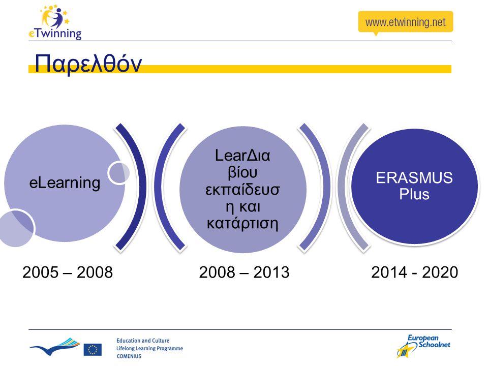 Παρελθόν 2008 – 20132014 - 2020 LearΔια βίου εκπαίδευσ η και κατάρτιση eLearning ERASMUS Plus 2005 – 2008