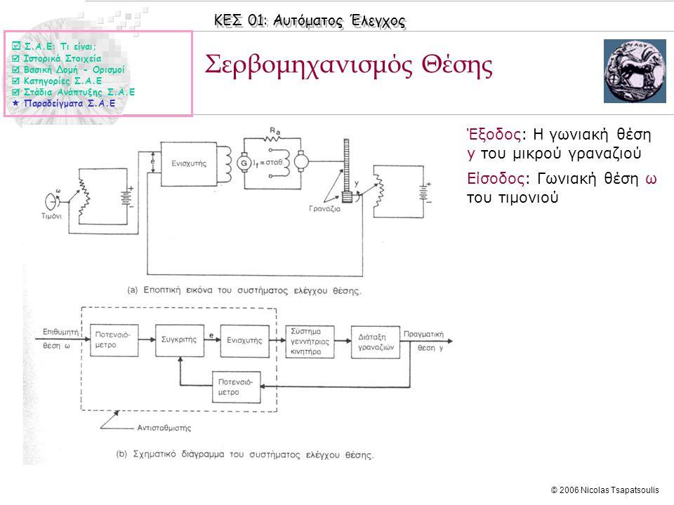 ΚΕΣ 01: Αυτόματος Έλεγχος © 2006 Nicolas Tsapatsoulis Σερβομηχανισμός Θέσης  Σ.Α.Ε: Τι είναι;  Ιστορικά Στοιχεία  Βασική Δομή - Ορισμοί  Κατηγορίε