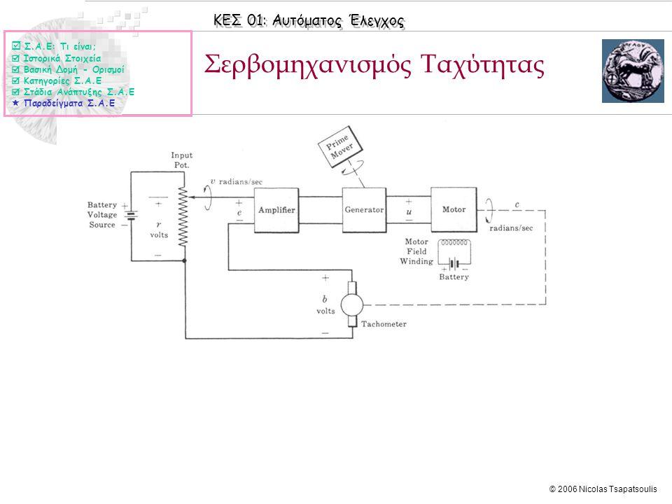 ΚΕΣ 01: Αυτόματος Έλεγχος © 2006 Nicolas Tsapatsoulis Σερβομηχανισμός Ταχύτητας  Σ.Α.Ε: Τι είναι;  Ιστορικά Στοιχεία  Βασική Δομή - Ορισμοί  Κατηγ