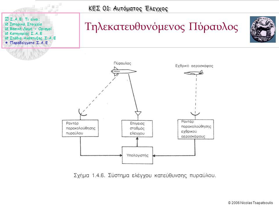 ΚΕΣ 01: Αυτόματος Έλεγχος © 2006 Nicolas Tsapatsoulis Τηλεκατευθυνόμενος Πύραυλος  Σ.Α.Ε: Τι είναι;  Ιστορικά Στοιχεία  Βασική Δομή - Ορισμοί  Κατ