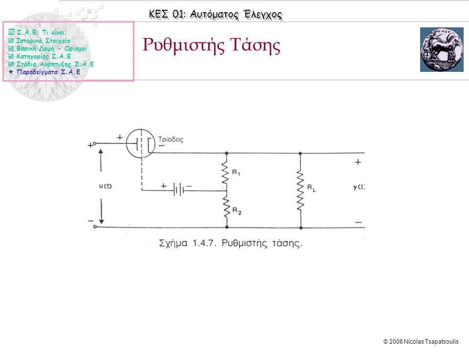ΚΕΣ 01: Αυτόματος Έλεγχος © 2006 Nicolas Tsapatsoulis Ρυθμιστής Τάσης  Σ.Α.Ε: Τι είναι;  Ιστορικά Στοιχεία  Βασική Δομή - Ορισμοί  Κατηγορίες Σ.Α.