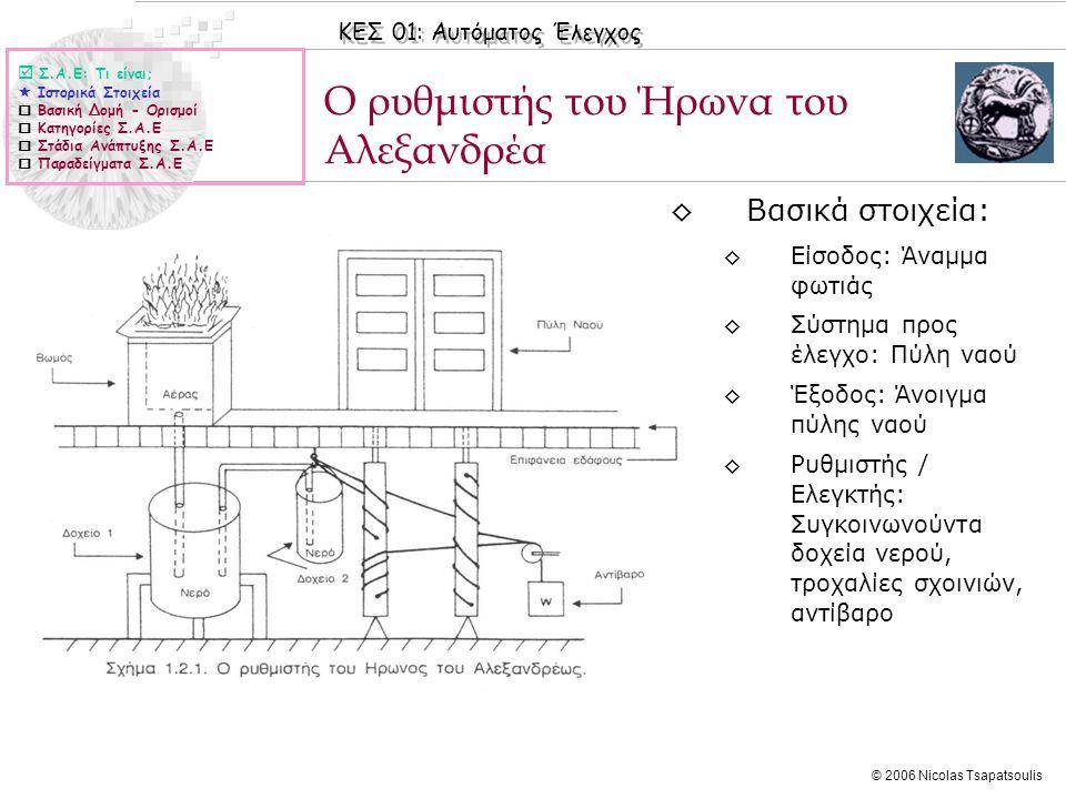 ΚΕΣ 01: Αυτόματος Έλεγχος © 2006 Nicolas Tsapatsoulis Ο φυγοκεντρικός ρυθμιστής ταχύτητας του Watt  Σ.Α.Ε: Τι είναι;  Ιστορικά Στοιχεία  Βασική Δομή - Ορισμοί  Κατηγορίες Σ.Α.Ε  Στάδια Ανάπτυξης Σ.Α.Ε  Παραδείγματα Σ.Α.Ε ◊Βασικά στοιχεία: ◊Είσοδος: Ατμός ◊Σύστημα προς έλεγχο: Ατμομηχανή (ταχύτητα περιστροφής) ◊Έξοδος: Γωνιακή ταχύτητα περιστροφής ατμομηχανής ◊Ρυθμιστής / Ελεγκτής: Φυγοκεντρικό σύστημα, μάζες m, βαλβίδα