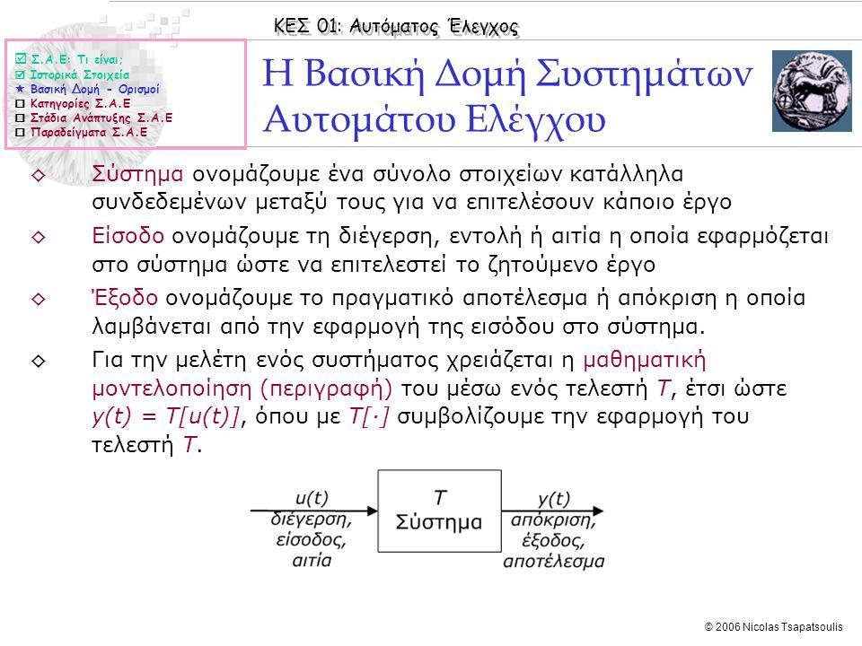 ΚΕΣ 01: Αυτόματος Έλεγχος © 2006 Nicolas Tsapatsoulis Σερβομηχανισμός Θέσης  Σ.Α.Ε: Τι είναι;  Ιστορικά Στοιχεία  Βασική Δομή - Ορισμοί  Κατηγορίες Σ.Α.Ε  Στάδια Ανάπτυξης Σ.Α.Ε  Παραδείγματα Σ.Α.Ε ◊Έξοδος: Η γωνιακή θέση y του μικρού γραναζιού ◊Είσοδος: Γωνιακή θέση ω του τιμονιού