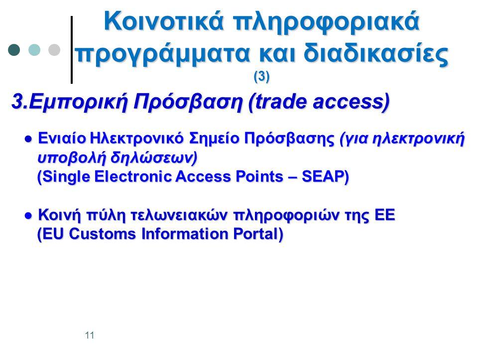 3.Εμπορική Πρόσβαση (trade access) ● Ενιαίο Ηλεκτρονικό Σημείο Πρόσβασης (για ηλεκτρονική ● Ενιαίο Ηλεκτρονικό Σημείο Πρόσβασης (για ηλεκτρονική υποβολή δηλώσεων) υποβολή δηλώσεων) (Single Electronic Access Points – SEAP) (Single Electronic Access Points – SEAP) ● Κοινή πύλη τελωνειακών πληροφοριών της ΕΕ ● Κοινή πύλη τελωνειακών πληροφοριών της ΕΕ (EU Customs Information Portal) (EU Customs Information Portal) Κοινοτικά πληροφοριακά προγράμματα και διαδικασίες (3) 11