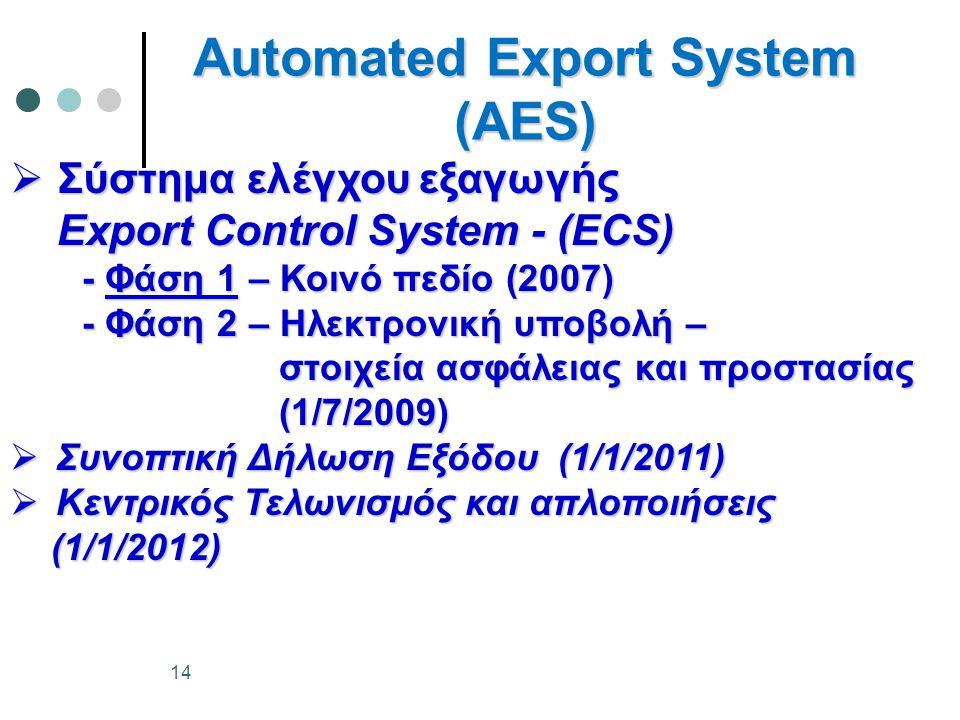 Automated Export System (AES)  Σύστημα ελέγχου εξαγωγής Export Control System - (ECS) Export Control System - (ECS) - Φάση 1 – Κοινό πεδίο (2007) - Φάση 1 – Κοινό πεδίο (2007) - Φάση 2 – Ηλεκτρονική υποβολή – - Φάση 2 – Ηλεκτρονική υποβολή – στοιχεία ασφάλειας και προστασίας στοιχεία ασφάλειας και προστασίας (1/7/2009) (1/7/2009)  Συνοπτική Δήλωση Εξόδου (1/1/2011)  Κεντρικός Τελωνισμός και απλοποιήσεις (1/1/2012) (1/1/2012) 14