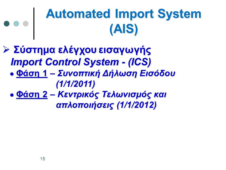 Automated Import System (AIS)  Σύστημα ελέγχου εισαγωγής Import Control System - (ICS) Import Control System - (ICS) ● Φάση 1 – Συνοπτική Δήλωση Εισόδου ● Φάση 1 – Συνοπτική Δήλωση Εισόδου (1/1/2011) (1/1/2011) ● Φάση 2 – Κεντρικός Τελωνισμός και ● Φάση 2 – Κεντρικός Τελωνισμός και απλοποιήσεις (1/1/2012) απλοποιήσεις (1/1/2012) 15