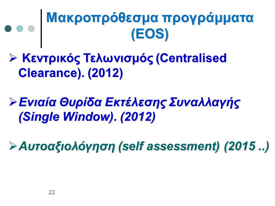 Μακροπρόθεσμα προγράμματα (ΕΟS)  Κεντρικός Τελωνισμός (Centralised Clearance). (2012) Clearance). (2012)  Ενιαία Θυρίδα Εκτέλεσης Συναλλαγής (Single