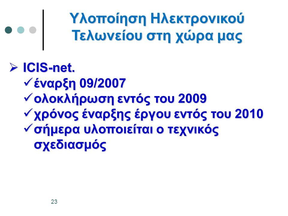 Υλοποίηση Ηλεκτρονικού Τελωνείου στη χώρα μας  ICIS-net.  έναρξη 09/2007  ολοκλήρωση εντός του 2009  χρόνος έναρξης έργου εντός του 2010  σήμερα